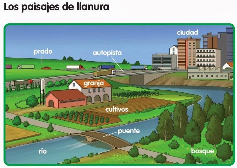 Resultado de imagen de PAISAJE LLANURA GOBIERNO CANARIAS