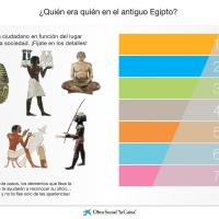 ¿Quién era quién en el Antiguo Egipto?