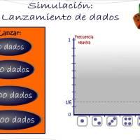Simulación de Dados