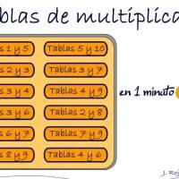 Tablas de Multiplicar en 1 minuto