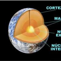 El origen de las capas terrestres