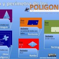 Área y perímetro de los polígonos