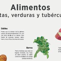 Lámina: Alimentos. Frutas.