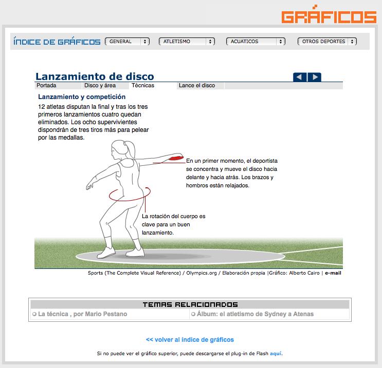 Atletismo: Lanzamiento de disco » Recursos educativos digitales
