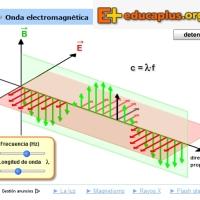 Educaplus.org. Física. Ondas