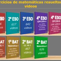 Ejercicios de matemáticas resueltos en vídeos