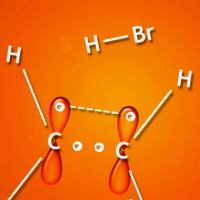 Electrophilic Addition of HX to Alkenes