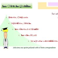 Las fórmulas químicas