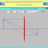 Laboratorio Virtual de Física de NTNU (traducido)