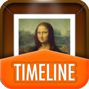 Timeline Museo del Arte