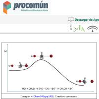 Energía y cinética química: velocidad de reacción.