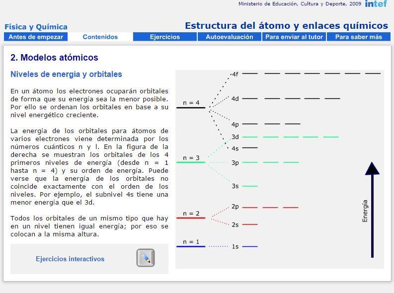 Estructura del tomo y enlaces qumicos recursos educativos digitales relacionado tabla peridica dinmica urtaz Gallery