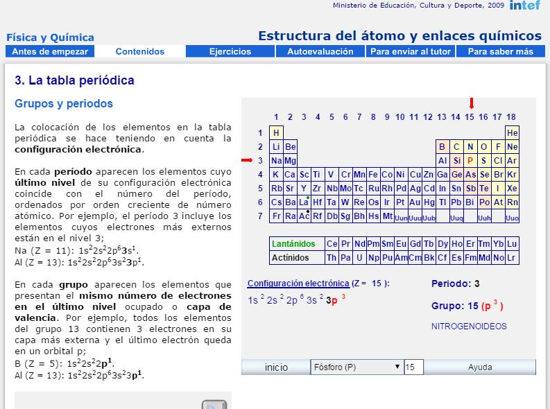 Estructura del tomo y enlaces qumicos recursos educativos digitales relacionado tabla peridica dinmica urtaz Image collections