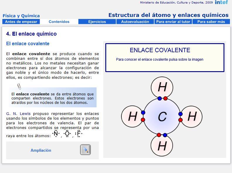 Estructura del átomo y enlaces químicos » Recursos educativos digitales