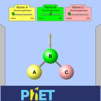 Polaridad de la molécula