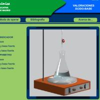 Valoración ácido-base interactiva