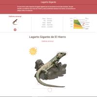 HTML5: Lagarto gigante de El Hierro