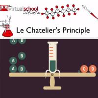 Le Chatelier's Principle Part 1