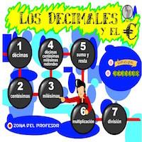 Los decimales y el euro
