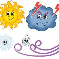 Tempo e previsione meteo