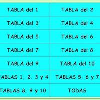 Practicamos las tablas de multiplicar