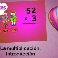 ¿Qué es multiplicar?