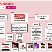 Mapa interactivo sobre la música en la publicidad