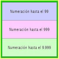 Numeración en Primaria