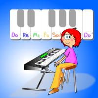 Lectura de notas musicales