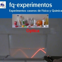 f-q-experimentos.  Óptica