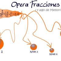opera fracciones (memoria)