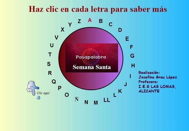 Pasa Palabra Pasión Muerte Y Resurrección De Jesús De Nazaret Recursos Educativos Digitales