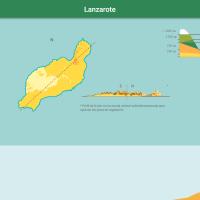 HTML5: Pisos de vegetación de Lanzarote