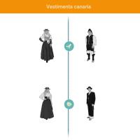 HTML5: Vestimenta canaria
