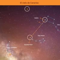 HTML5: El cielo de Canarias