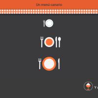 HTML5: Un menú canario