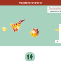 HTML5: Municipios de Canarias
