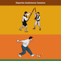 HTML5: Deportes Autóctonos Canarios