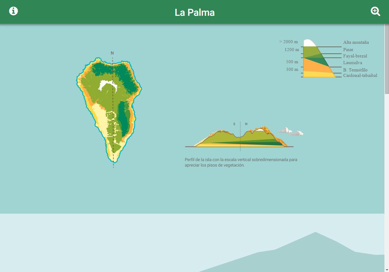 Html5 pisos de vegetaci n de la palma recursos for Pisos de vegetacion canarias