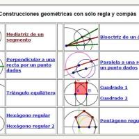 Construcciones con regla y compás