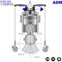 Distribución del motor de 4 tiempos