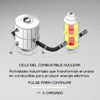 El ciclo del combustible nuclear II