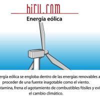 Energía eólica renovable