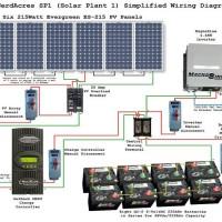 Diseño de central solar