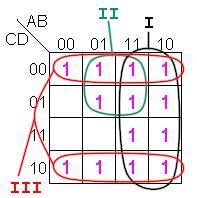 Análisis y diseño de sistemas digitales Boole-Deusto