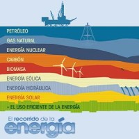 El recorrido de la energía