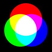 RGB Explorer