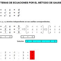 sistemas de ecuaciones por método de gauss