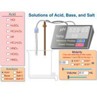 Solutions of Acid, Base, and Salt