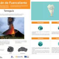 Infografía: Volcán de Teneguía